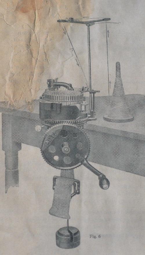 Auto knitter sock knitting machine sketch