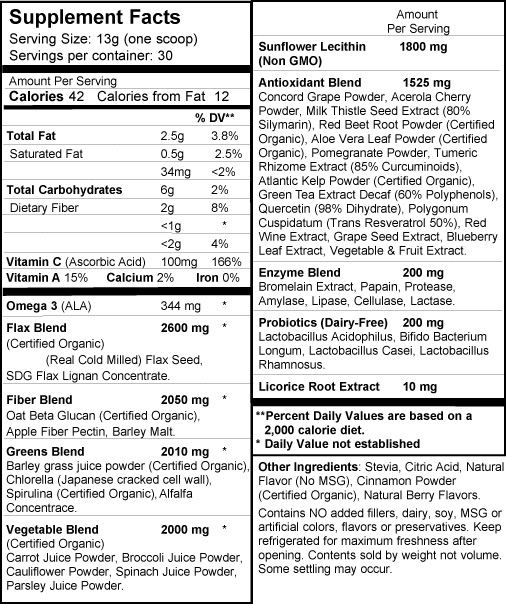 nutritional information panel from a commercial green powder mix